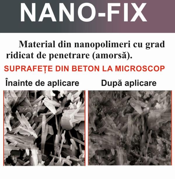 NANO FIX