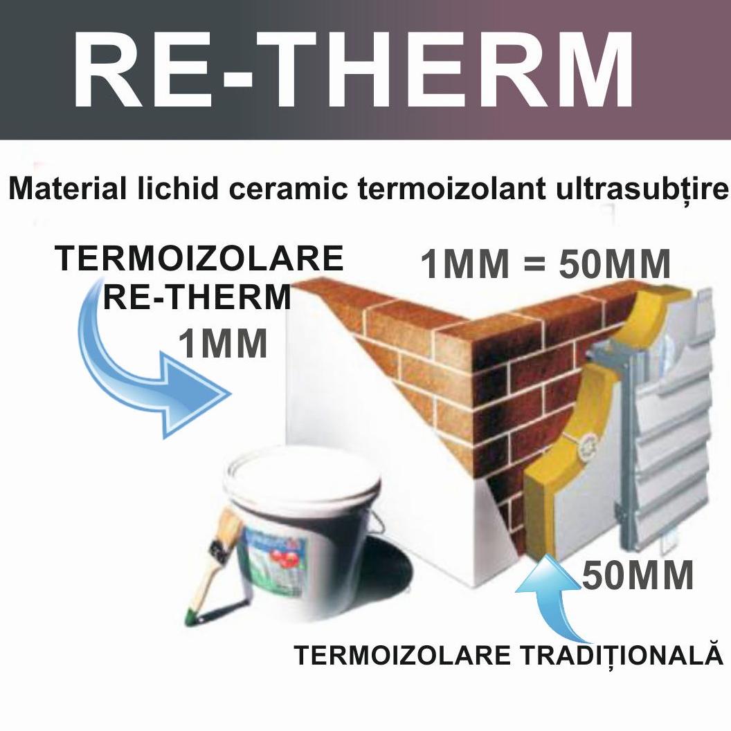 retherm 1